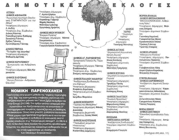 Prasini Politiki 1998 t.7-2