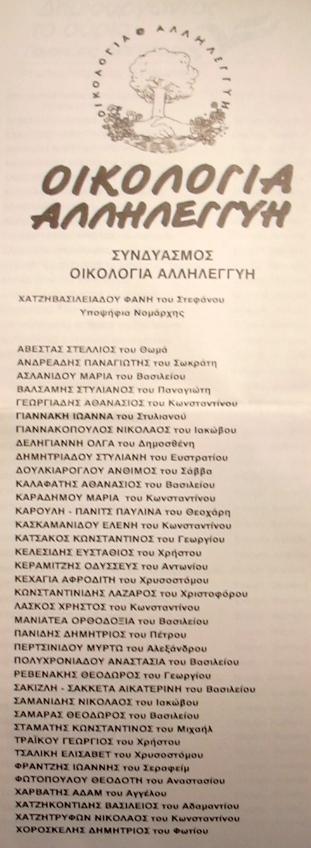 1994_Oikologia-Allhleggyh-Nom.Thessalonikis